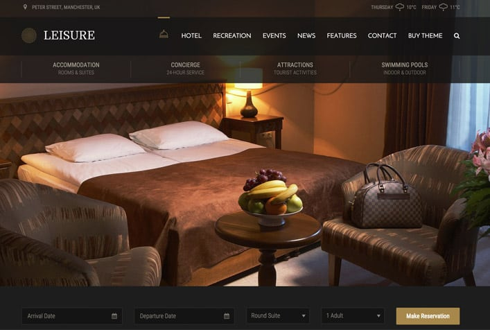 Casino Websites Design