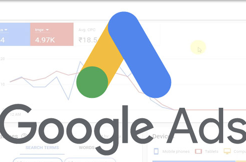 Do Google Ads really work?