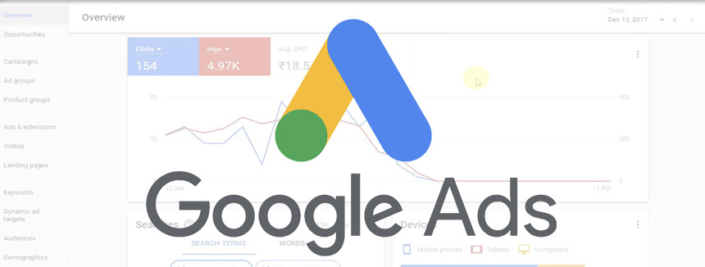 Do Google Ads really work?